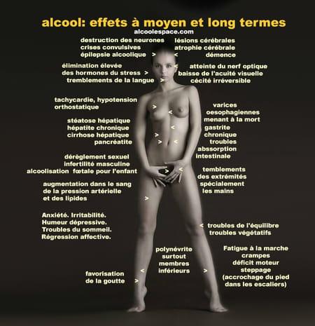 Laser le codage de lalcool