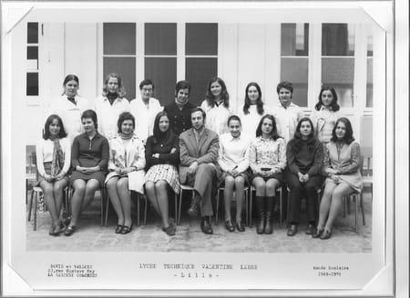 j 39 ai charg plusieurs fois une photo de classe t td 1970 sur photo de groupes et je ne la trouve. Black Bedroom Furniture Sets. Home Design Ideas