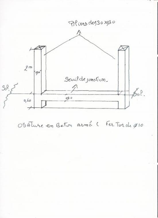 je voudrait posser un portail de et je voudrait. Black Bedroom Furniture Sets. Home Design Ideas