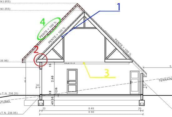 Design cout pour refaire salle de bain mulhouse 27 mulhouse habitat bour - Cout refaire toiture ...