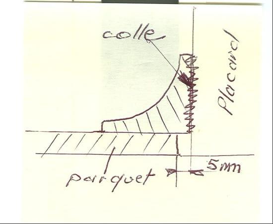 Comment poser un parquet flottant au bord d 39 un placard r solu - Comment poser un parquet flottant clipse ...