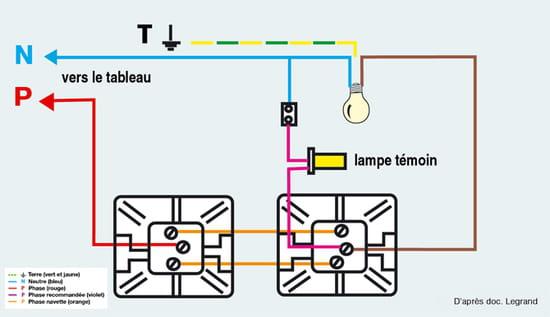Va et vient r solu outillage - Comment installer un interrupteur ...