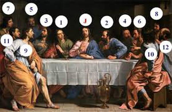 Mais qui était Judas ? - Questions et Réponses avec L'Internaute Copains